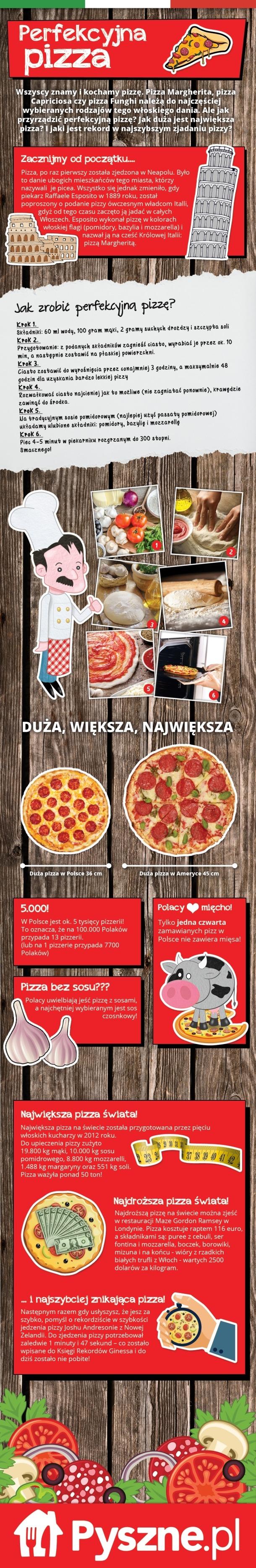 perfekcyjna pizza_pysznepl (1)