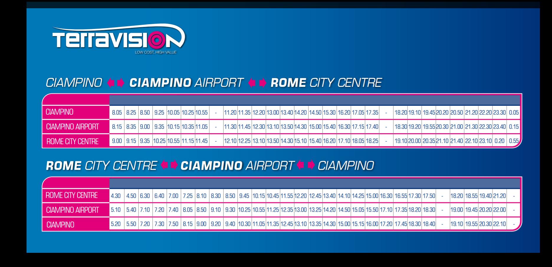 Rozkład jazdy bus lotnisko Ciampino - Roma Termini