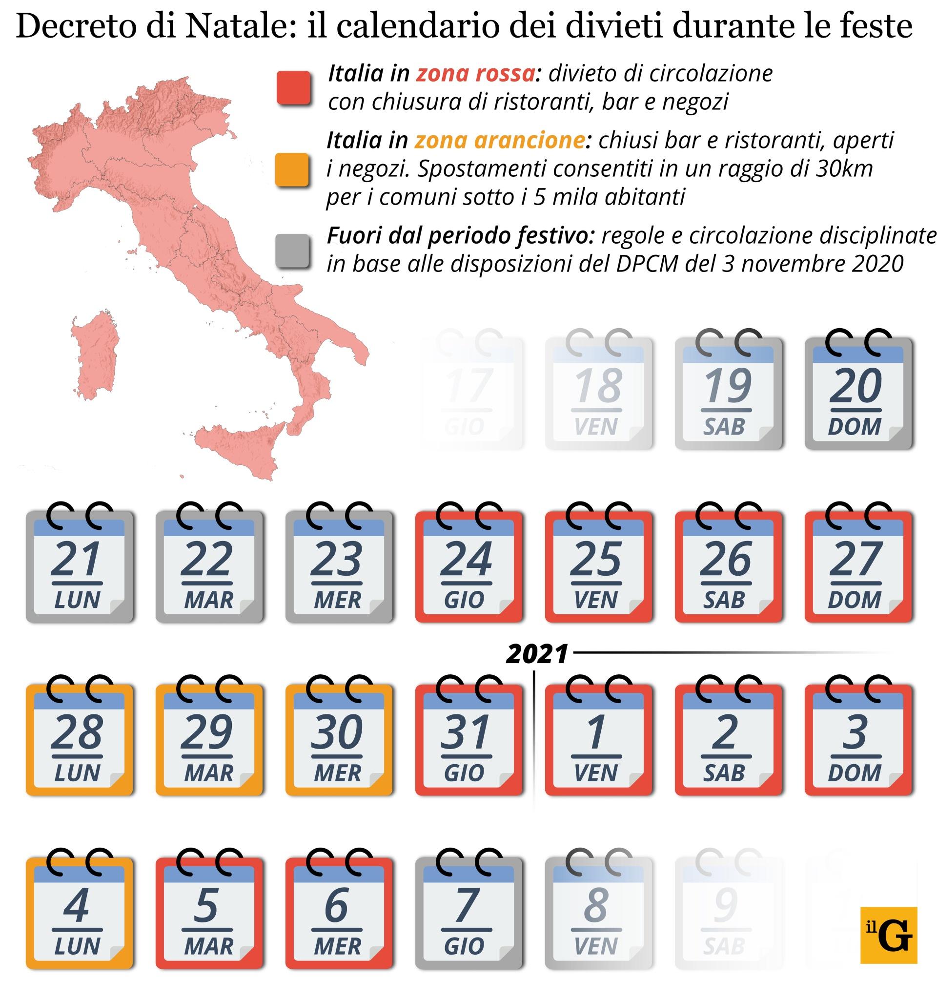 Wakacje we Włoszech w 2020 a koronawirus. Jak wygląda podróż na Sycylię? Aktualne informacje i obostrzenia